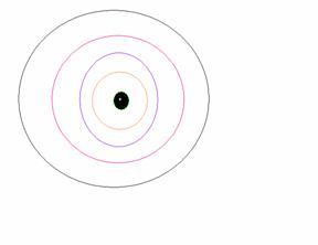 The Fibonacci Potencies Series: update, discussion and conclusions 1
