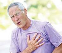chest pain, cause and treatment of pain in chest