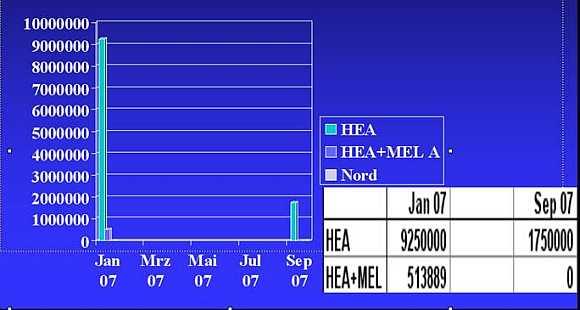 Metastasizing Melanoma Clark Level IV 10