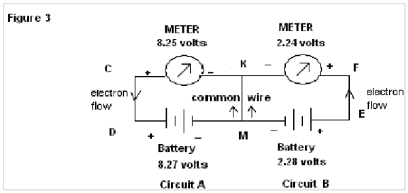 The Flow of Electrical Energy Through Metal and Water: A New Concept 3