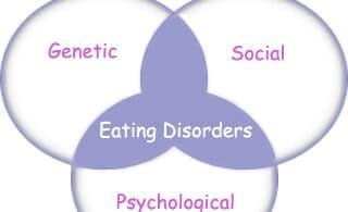 EatingDisorders