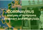 Coronavirus Covid-19 – Analysis of symptoms from confirmed cases with an assessment of possible homeopathic remedies for treatment and prophylaxis 10