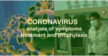 Coronavirus Covid-19 – Analysis of symptoms from confirmed cases with an assessment of possible homeopathic remedies for treatment and prophylaxis 1